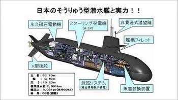 そうりゅう 実力 潜水艦技術 最高水準.jpg